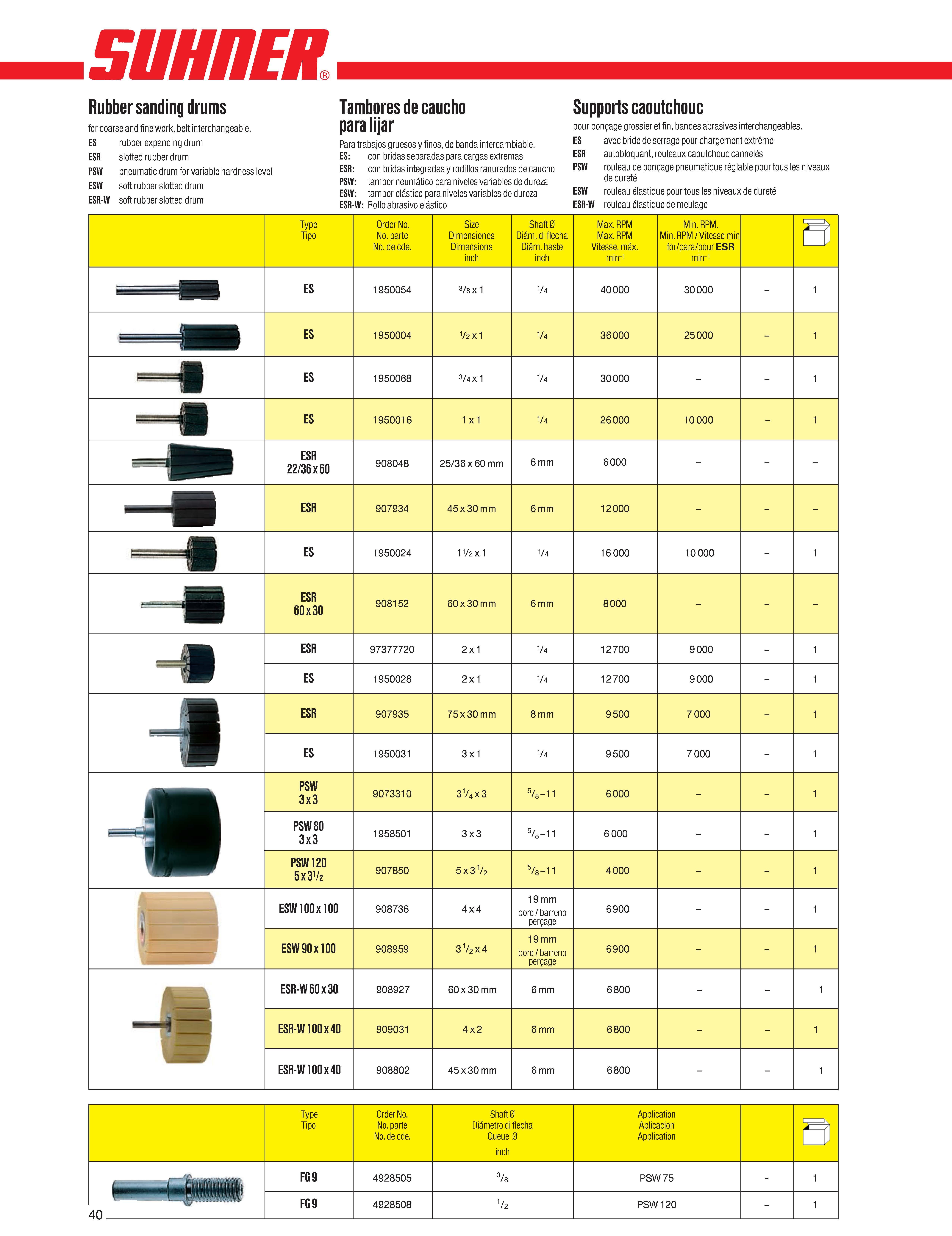 Abrasive Belts_Page_3