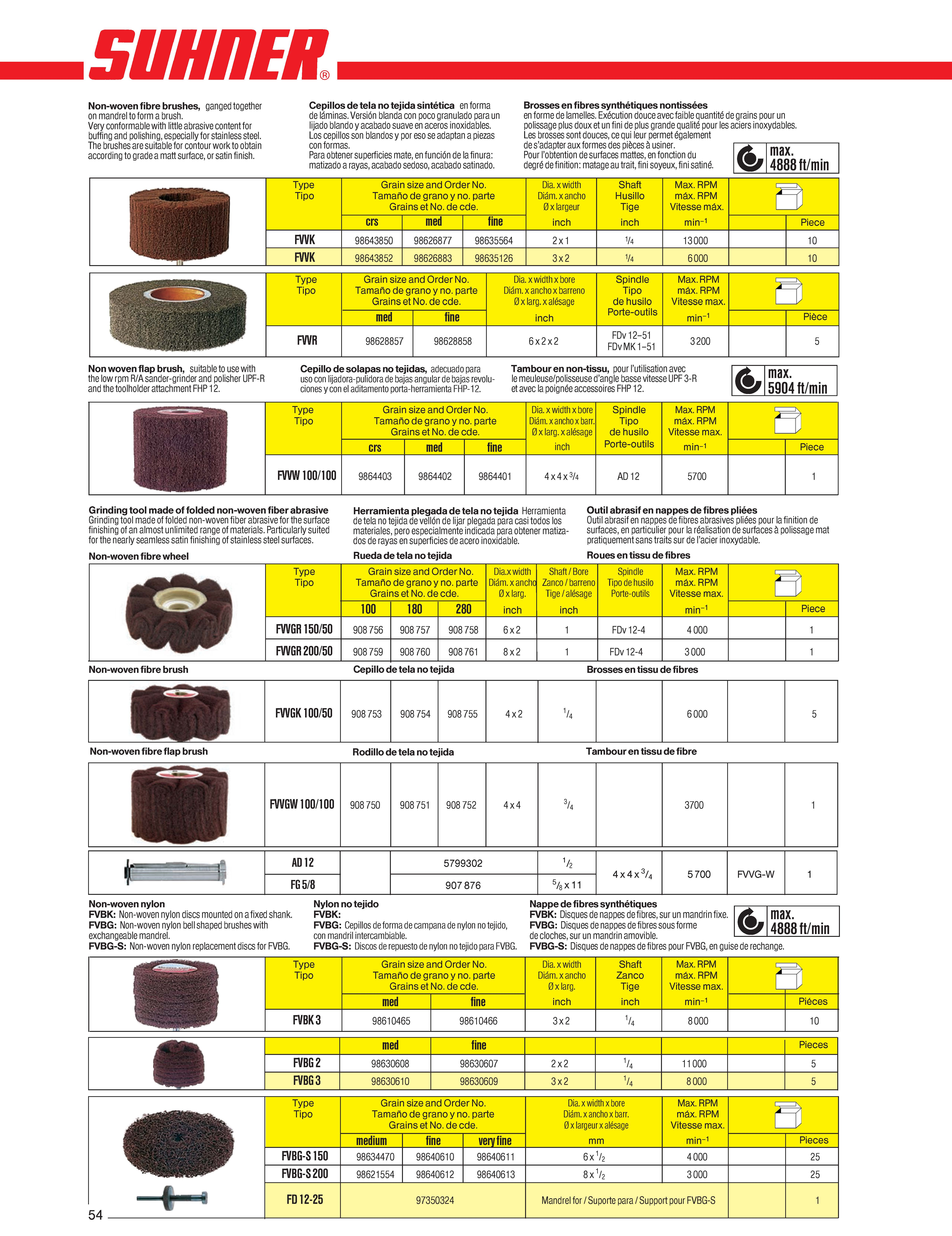 Grinding and Polishing Disc or Brush_Page_05