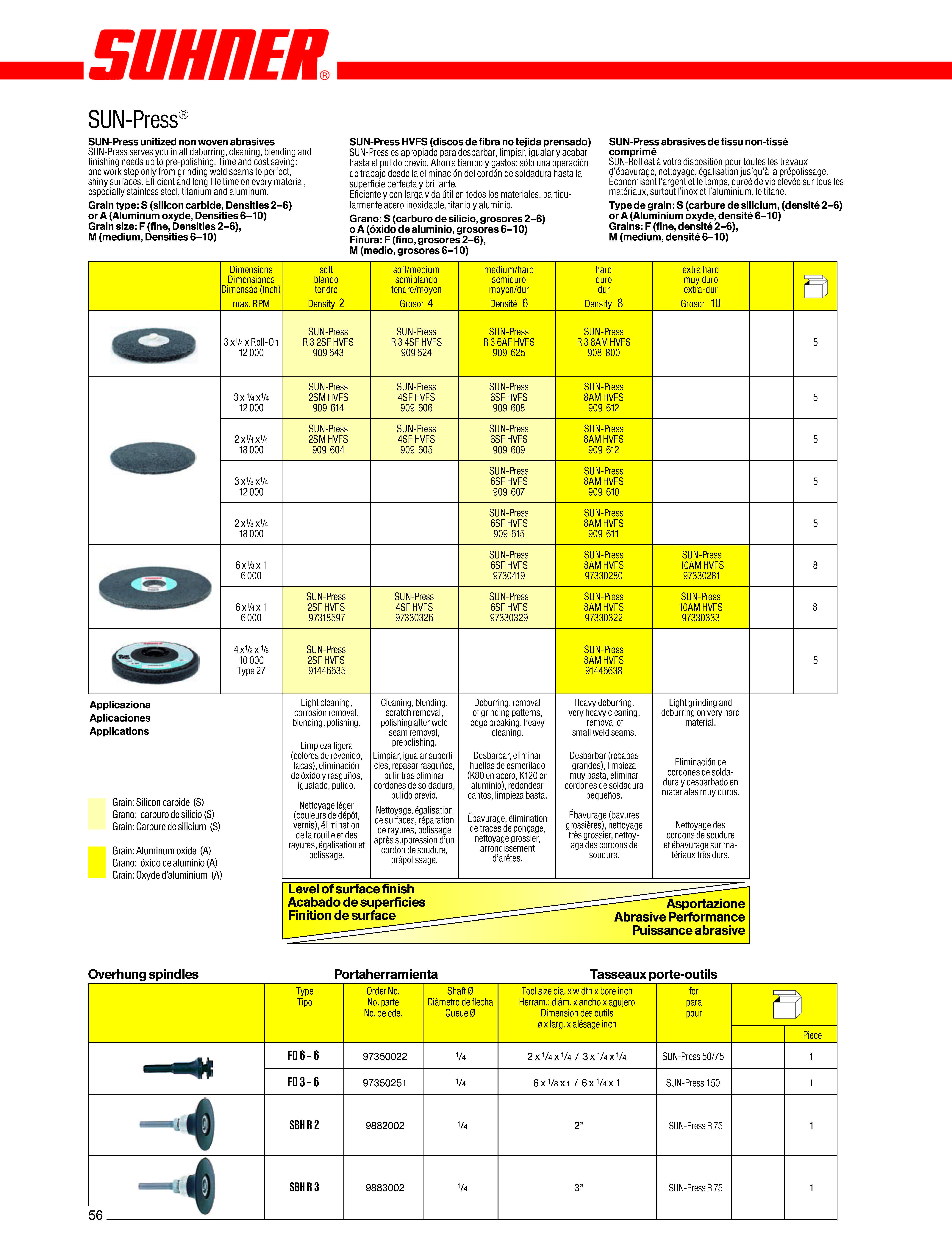 Grinding and Polishing Disc or Brush_Page_07