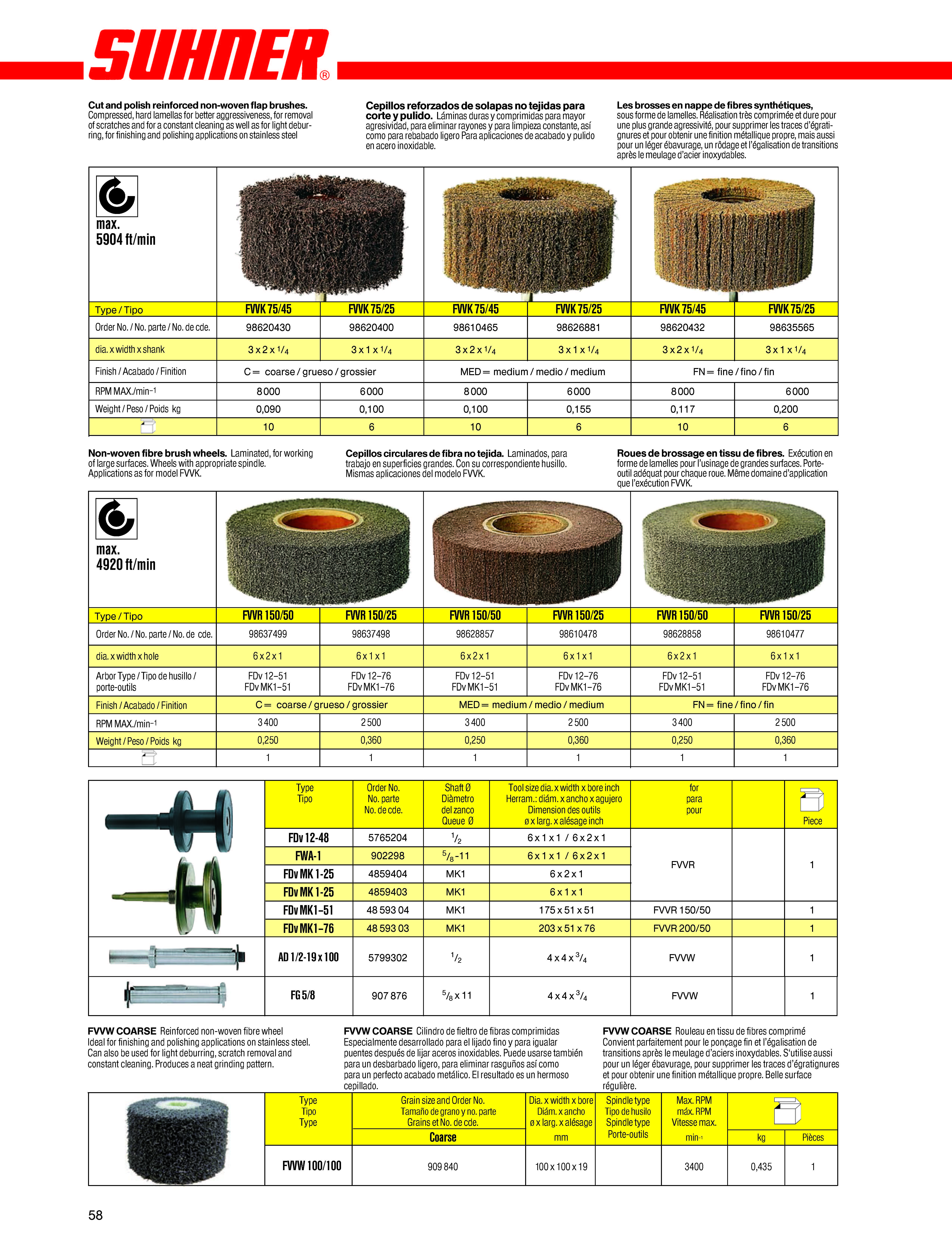 Grinding and Polishing Disc or Brush_Page_09